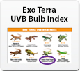 UV rating index